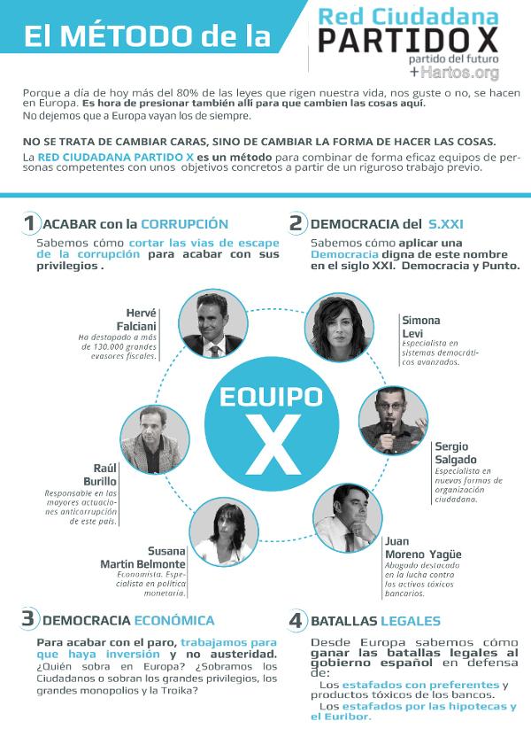 candidatos-02-hartos