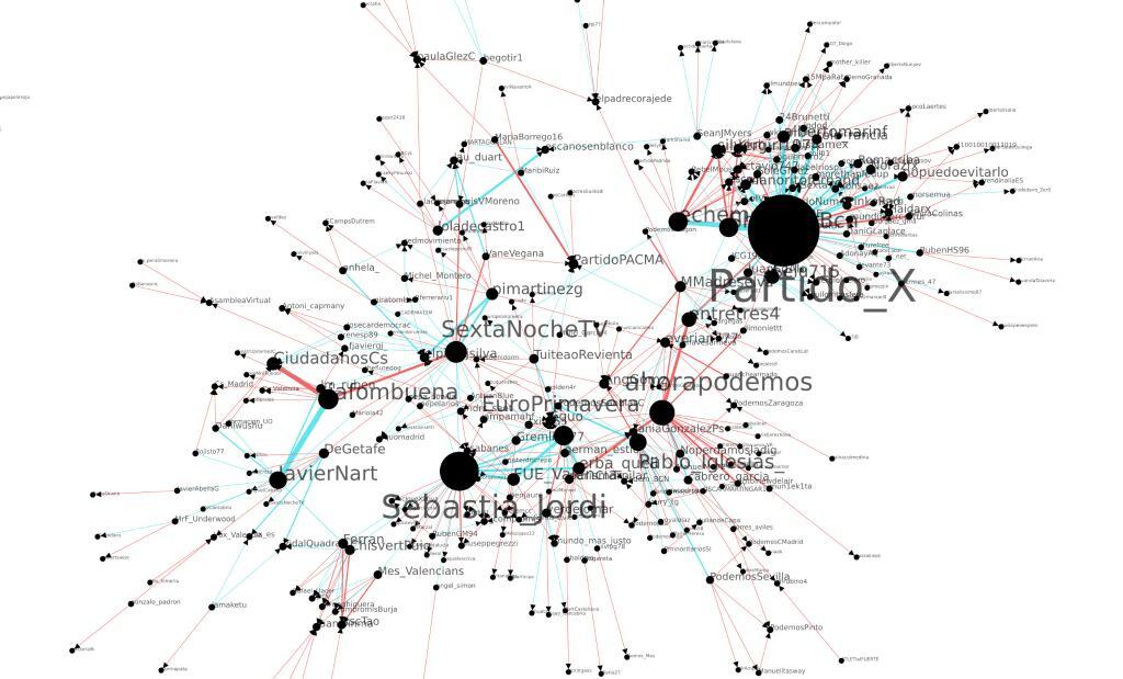 Mapa Menciones NoDebate